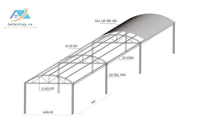 Mẫu thiết kế mái vòm